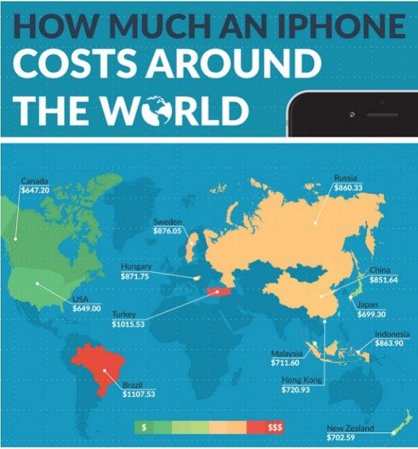 iPhone均价从加拿大的647.2美元可以升值到巴西的1107.53美元!